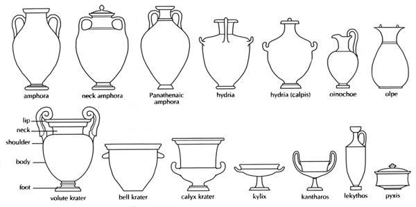 Ancient Greek Pottery Geometric