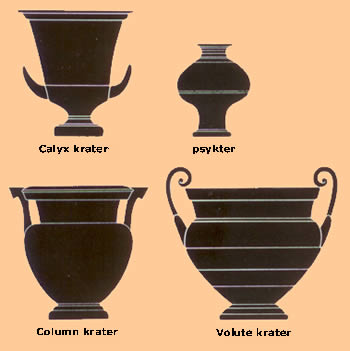 Greek Pottery Glossary